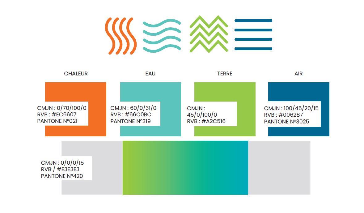Colorimetrie logotype règle